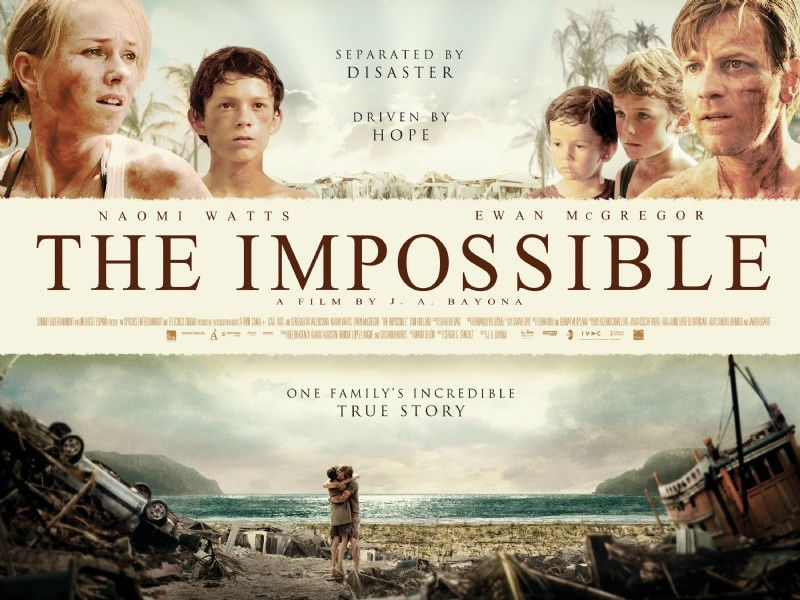 How Possible is the Impossible?